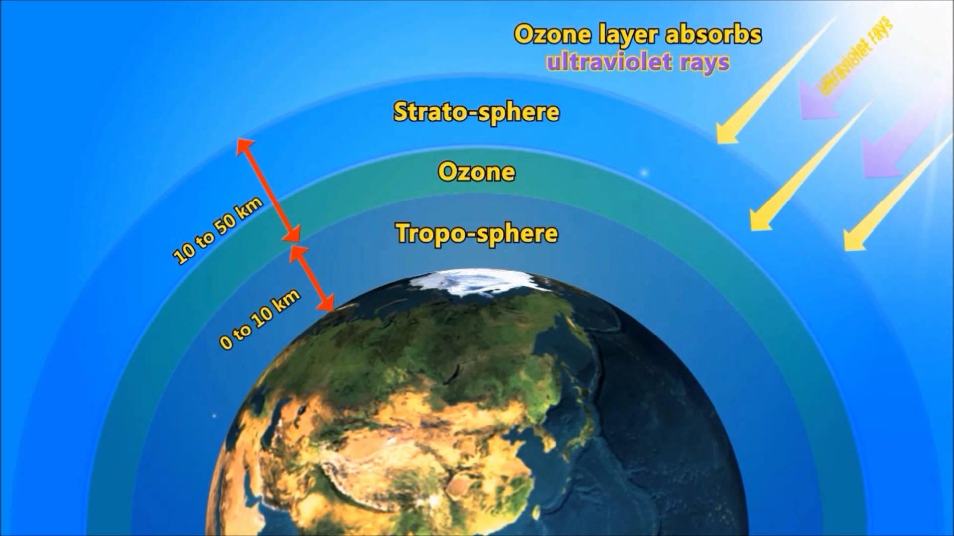 gat in ozonlaag